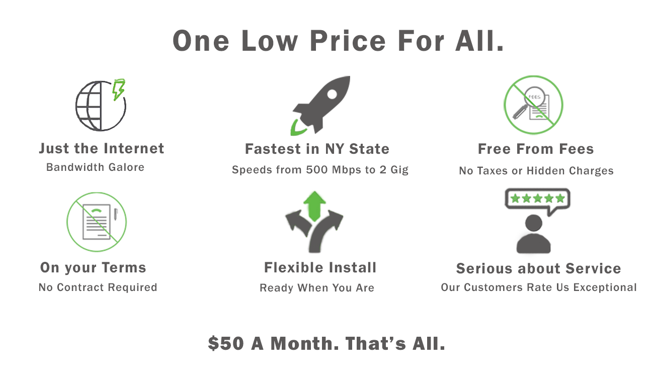 One Low Price For All Graphic-1